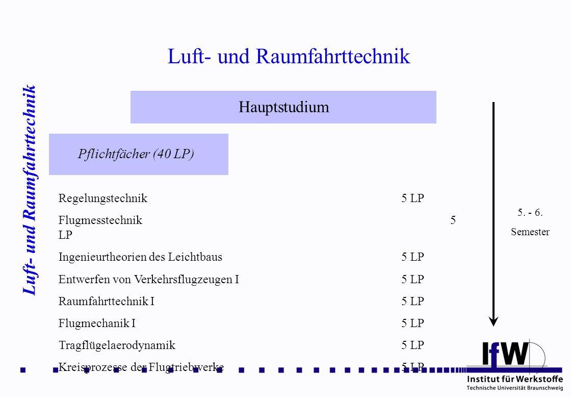 Luft- und Raumfahrttechnik Hauptstudium Pflichtfächer (40 LP) 5. - 6. Semester Regelungstechnik5 LP Flugmesstechnik 5 LP Ingenieurtheorien des Leichtb