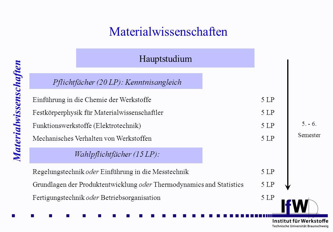 Materialwissenschaften Hauptstudium Pflichtfächer (20 LP): Kenntnisangleich 5. - 6. Semester Einführung in die Chemie der Werkstoffe5 LP Festkörperphy