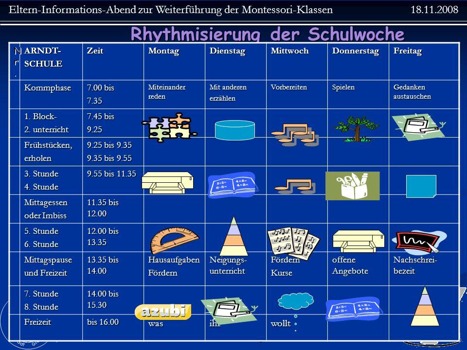 Eltern-Informations-Abend zur Weiterführung der Montessori-Klassen 18.11.2008 Arndt-Schule Greifswald Rhythmisierung der Schulwoche Nr.Nr.Nr.Nr.ARNDT-
