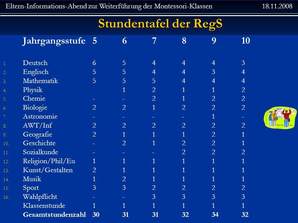 Eltern-Informations-Abend zur Weiterführung der Montessori-Klassen 18.11.2008 Arndt-Schule Greifswald Stundentafel der RegS Jahrgangsstufe5678910 1. 1