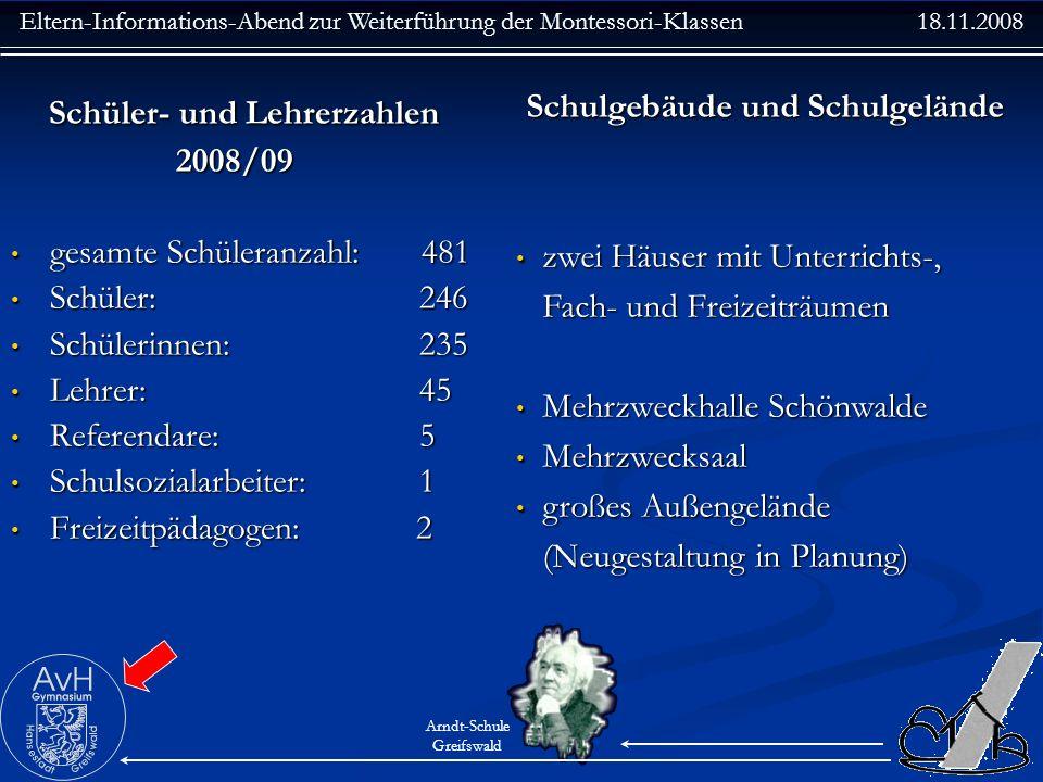 Eltern-Informations-Abend zur Weiterführung der Montessori-Klassen 18.11.2008 Arndt-Schule Greifswald Schüler- und Lehrerzahlen 2008/09 2008/09 gesamt