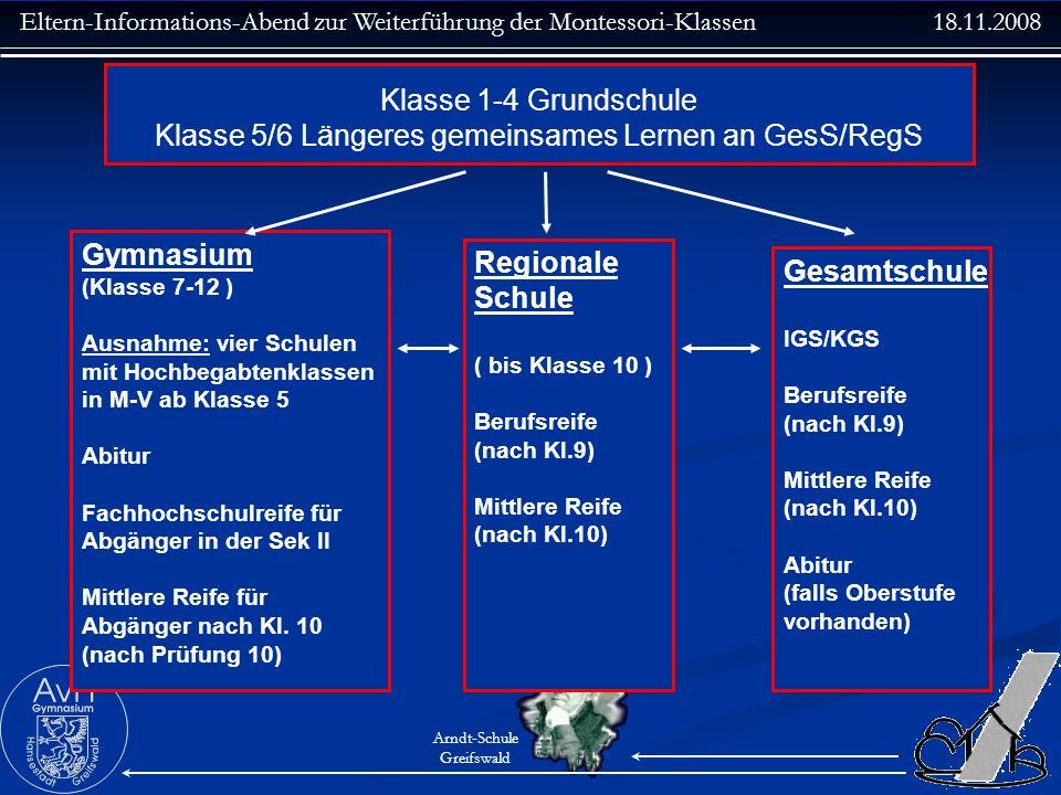 Eltern-Informations-Abend zur Weiterführung der Montessori-Klassen 18.11.2008 Arndt-Schule Greifswald Klasse 1-4 Grundschule Klasse 5/6 Längeres gemei