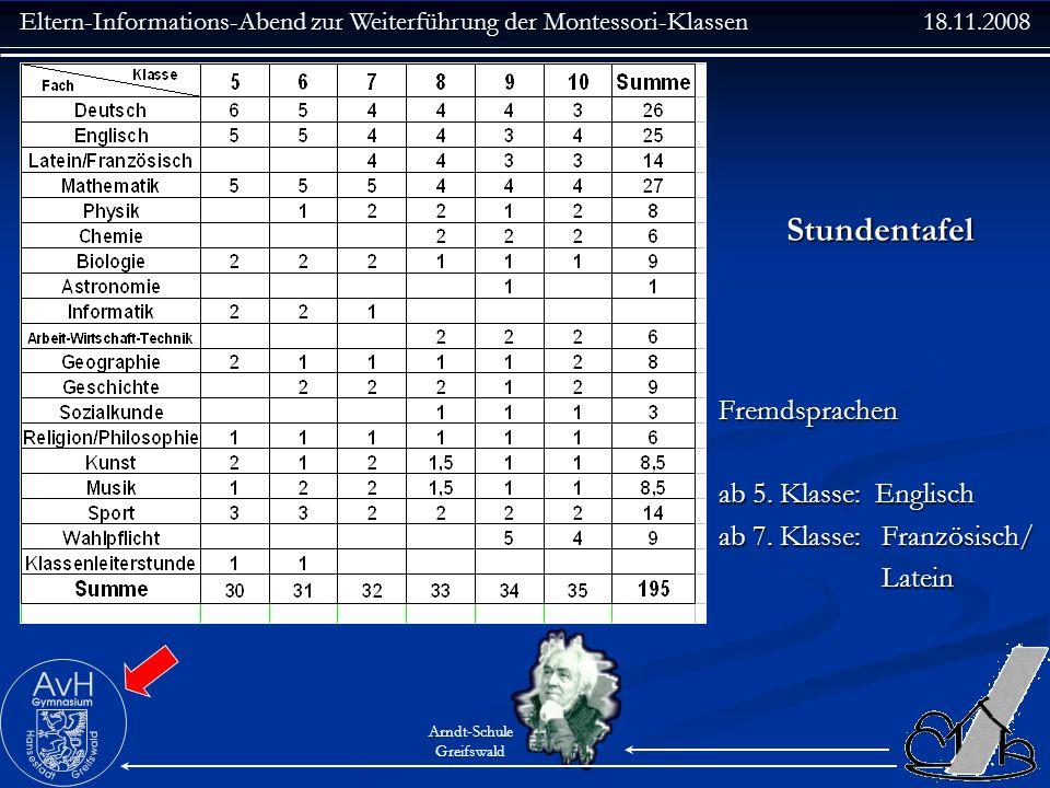 Eltern-Informations-Abend zur Weiterführung der Montessori-Klassen 18.11.2008 Arndt-Schule Greifswald Stundentafel Fremdsprachen ab 5. Klasse: Englisc