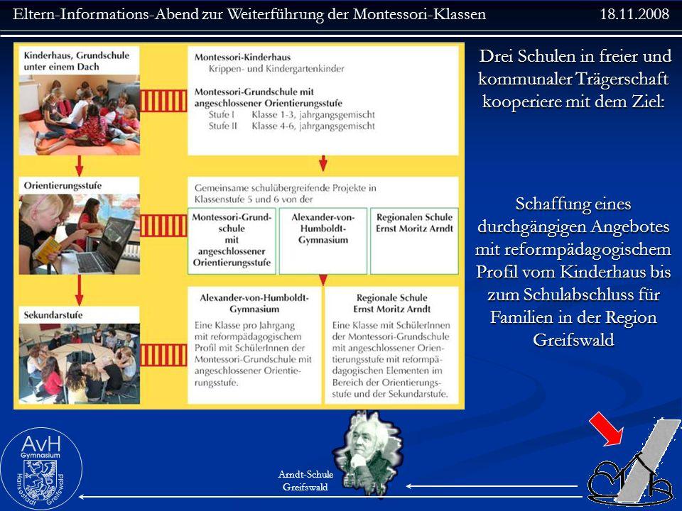 Eltern-Informations-Abend zur Weiterführung der Montessori-Klassen 18.11.2008 Arndt-Schule Greifswald Chronik 2005/06 Arbeitsgruppe gebildet – LISA Fortbildung Januar 2007 Schulversuch wird durchs BM abgelehnt, Greifswalder Eigeninitiative startet März 2007 Kooperationsvereinbahrung Schuljahr 2007/08 - erste Klassen werden etabliert 26 Schüler (AvH) 6 Schüler (Arndt) Schuljahr 2008/09 zweiter Jahrgang 26 Schüler (AvH) 8 Schüler (Arndt) Schuljahr 2009/10 dritter wird Jahrgang vorbereitet
