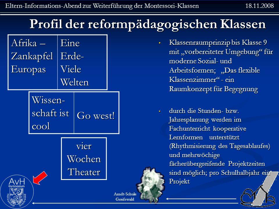 Eltern-Informations-Abend zur Weiterführung der Montessori-Klassen 18.11.2008 Arndt-Schule Greifswald Profil der reformpädagogischen Klassen Klassenra