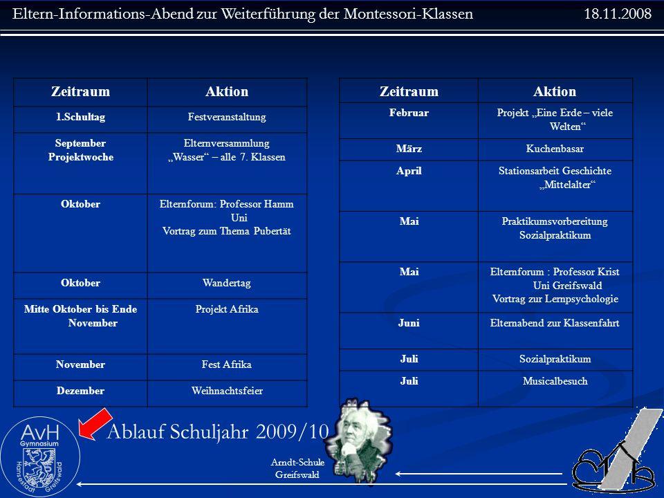 Eltern-Informations-Abend zur Weiterführung der Montessori-Klassen 18.11.2008 Arndt-Schule Greifswald Ablauf Schuljahr 2009/10 ZeitraumAktion 1.Schult