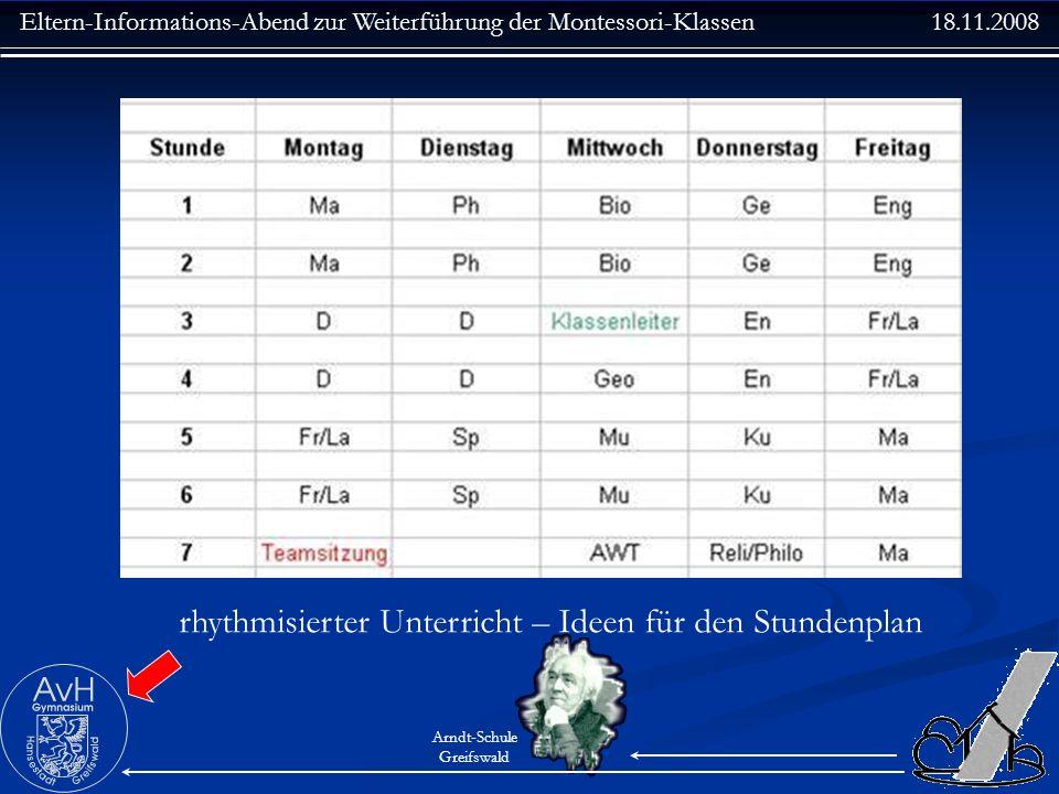 Eltern-Informations-Abend zur Weiterführung der Montessori-Klassen 18.11.2008 Arndt-Schule Greifswald rhythmisierter Unterricht – Ideen für den Stunde