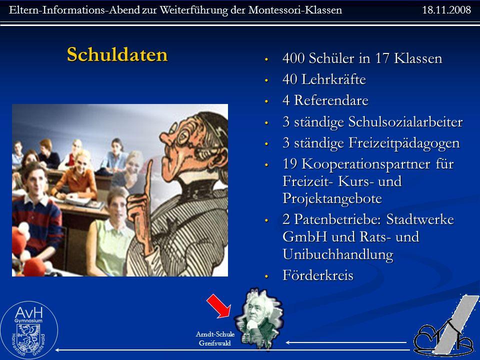 Eltern-Informations-Abend zur Weiterführung der Montessori-Klassen 18.11.2008 Arndt-Schule Greifswald Schuldaten 400 Schüler in 17 Klassen 400 Schüler