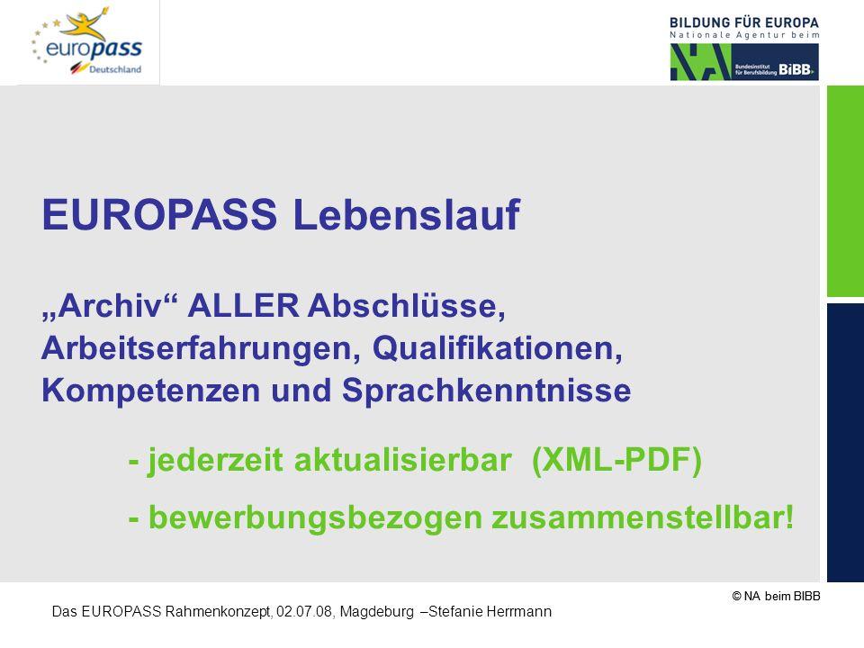 © NA beim BIBB Das EUROPASS Rahmenkonzept, 02.07.08, Magdeburg –Stefanie Herrmann EUROPASS Lebenslauf Archiv ALLER Abschlüsse, Arbeitserfahrungen, Qua