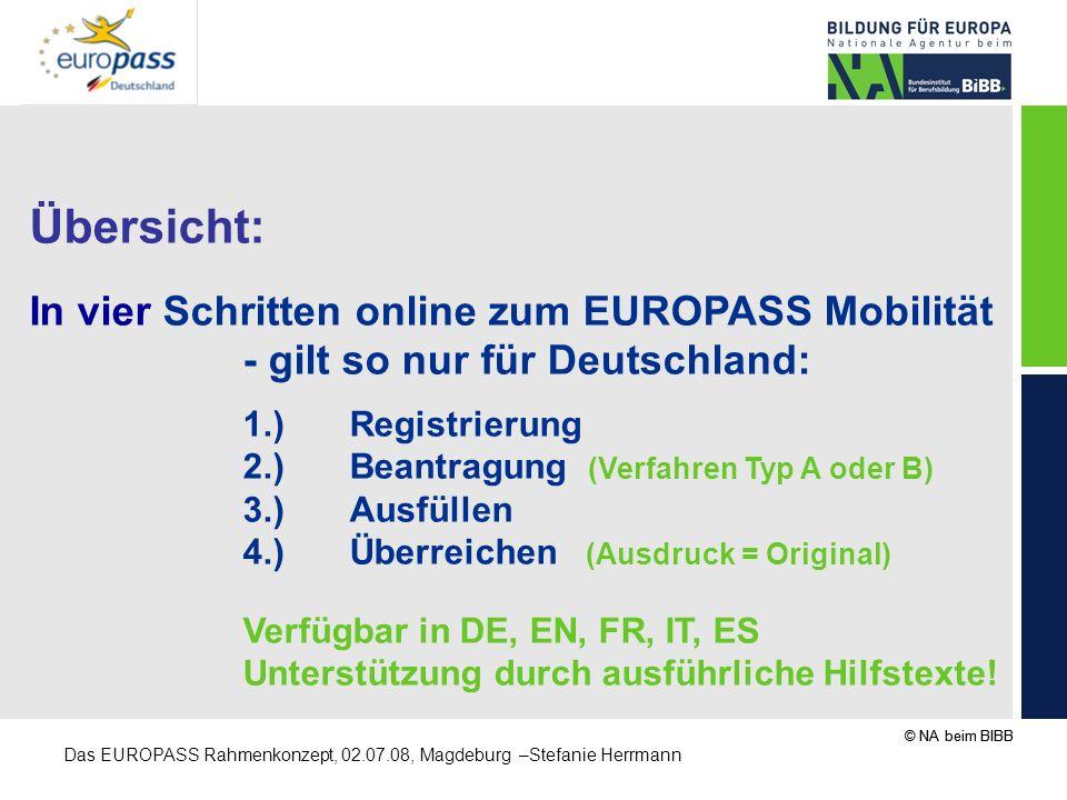 © NA beim BIBB Das EUROPASS Rahmenkonzept, 02.07.08, Magdeburg –Stefanie Herrmann Übersicht: In vier Schritten online zum EUROPASS Mobilität - gilt so