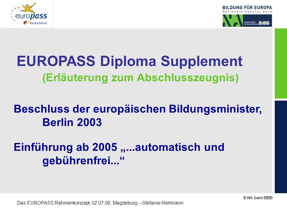 © NA beim BIBB Das EUROPASS Rahmenkonzept, 02.07.08, Magdeburg –Stefanie Herrmann EUROPASS Diploma Supplement (Erläuterung zum Abschlusszeugnis) Besch