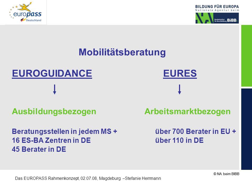 © NA beim BIBB Das EUROPASS Rahmenkonzept, 02.07.08, Magdeburg –Stefanie Herrmann Mobilitätsberatung EUROGUIDANCE EURES Ausbildungsbezogen Arbeitsmark