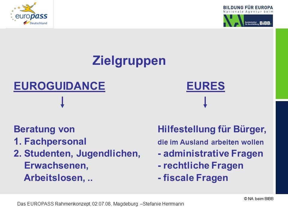 © NA beim BIBB Das EUROPASS Rahmenkonzept, 02.07.08, Magdeburg –Stefanie Herrmann Zielgruppen EUROGUIDANCE EURES Beratung vonHilfestellung für Bürger,