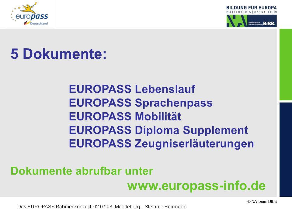 © NA beim BIBB Das EUROPASS Rahmenkonzept, 02.07.08, Magdeburg –Stefanie Herrmann 5 Dokumente: EUROPASS Lebenslauf EUROPASS Sprachenpass EUROPASS Mobi