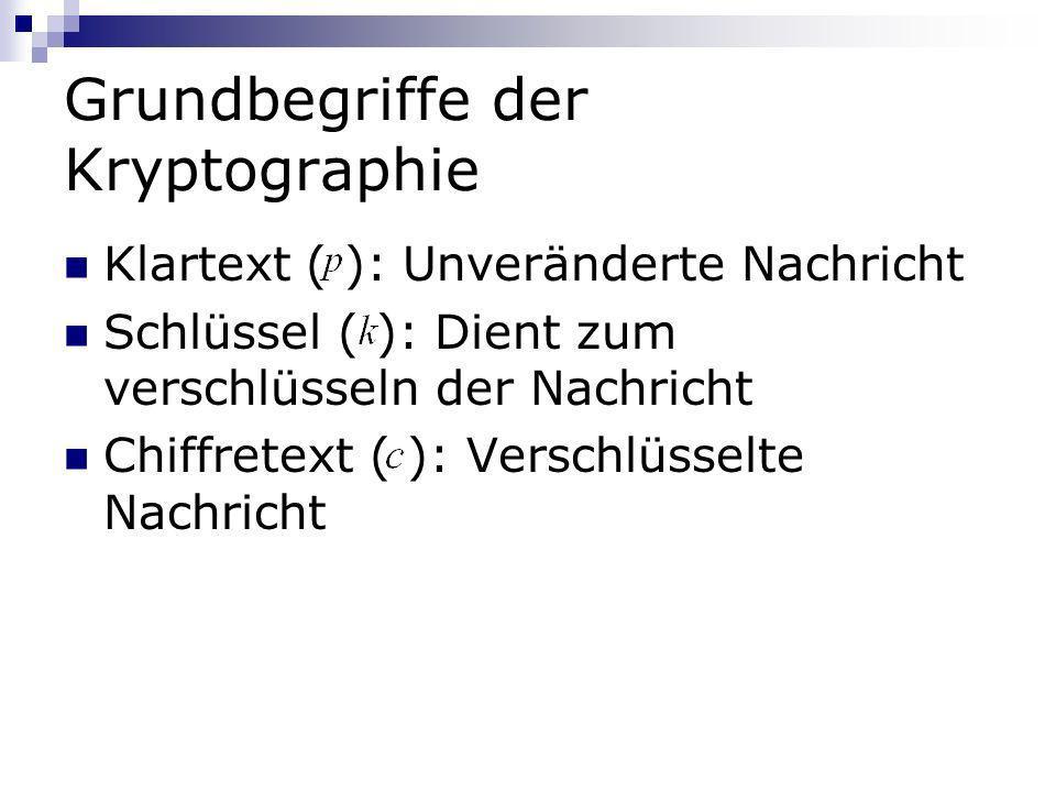 Grundbegriffe der Kryptographie Klartext ( ): Unveränderte Nachricht Schlüssel ( ): Dient zum verschlüsseln der Nachricht Chiffretext ( ): Verschlüsse