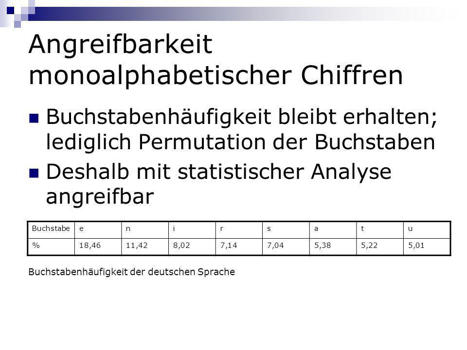 Angreifbarkeit monoalphabetischer Chiffren Buchstabenhäufigkeit bleibt erhalten; lediglich Permutation der Buchstaben Deshalb mit statistischer Analys