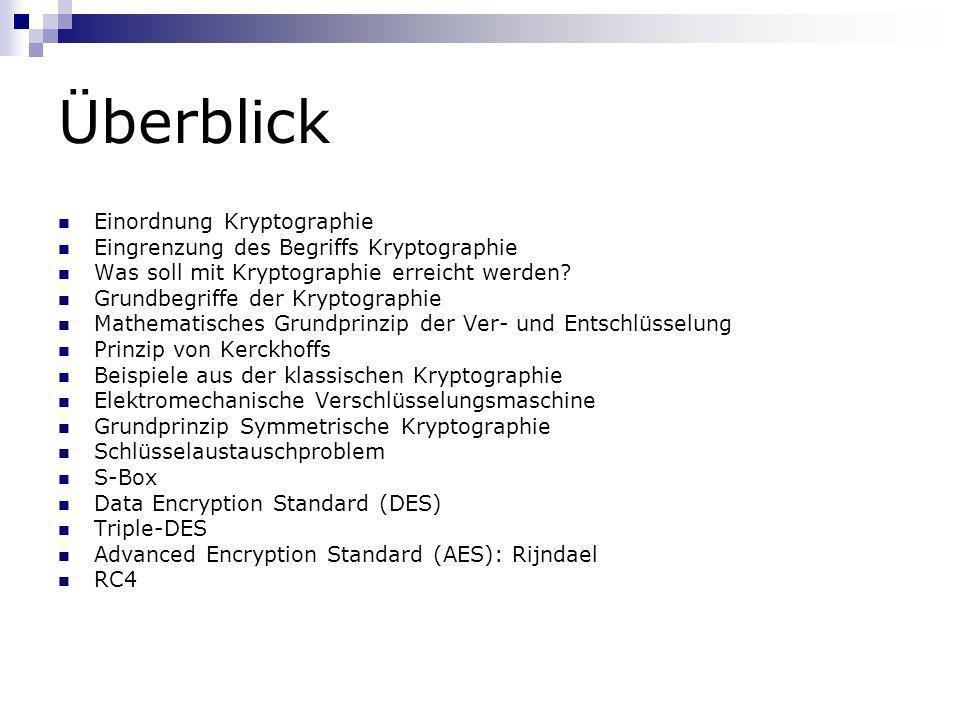Überblick Einordnung Kryptographie Eingrenzung des Begriffs Kryptographie Was soll mit Kryptographie erreicht werden? Grundbegriffe der Kryptographie
