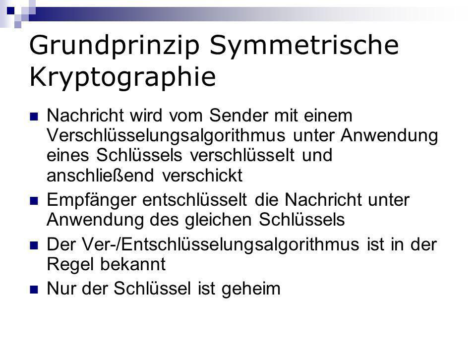 Grundprinzip Symmetrische Kryptographie Nachricht wird vom Sender mit einem Verschlüsselungsalgorithmus unter Anwendung eines Schlüssels verschlüsselt