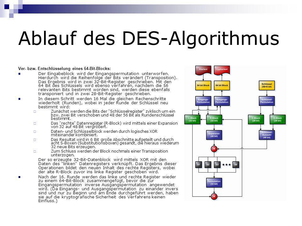 Ablauf des DES-Algorithmus Ver- bzw. Entschlüsselung eines 64-Bit-Blocks: Der Eingabeblock wird der Eingangspermutation unterworfen. Hierdurch wird di