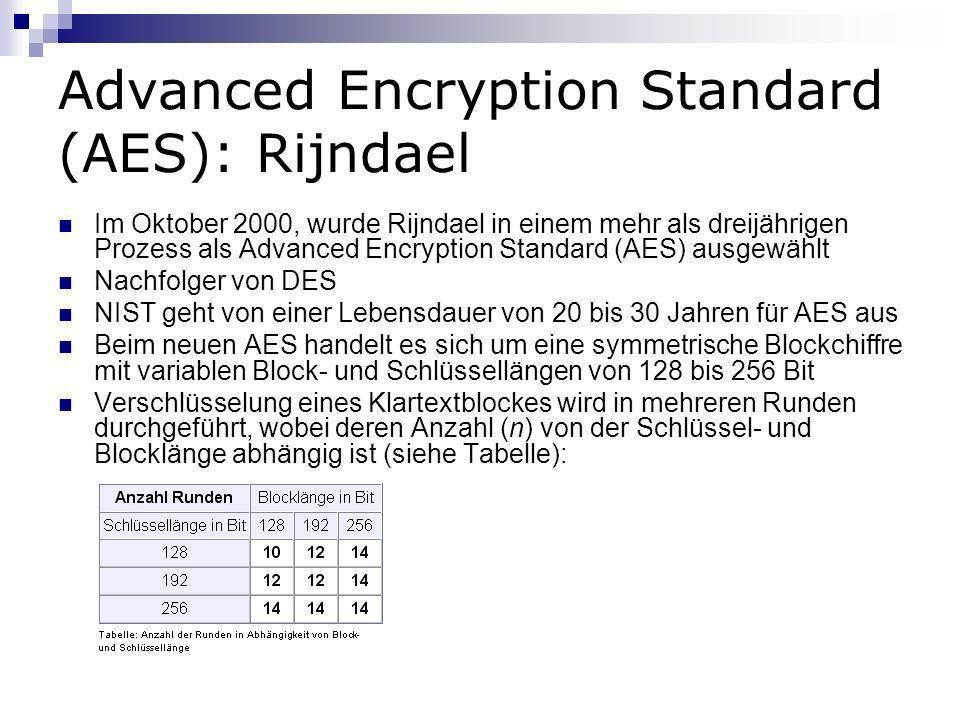 Advanced Encryption Standard (AES): Rijndael Im Oktober 2000, wurde Rijndael in einem mehr als dreijährigen Prozess als Advanced Encryption Standard (