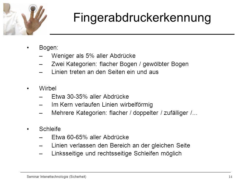 Seminar Intenettechnologie (Sicherheit)14 Fingerabdruckerkennung Bogen: –Weniger als 5% aller Abdrücke –Zwei Kategorien: flacher Bogen / gewölbter Bog