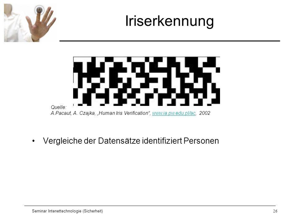 Seminar Intenettechnologie (Sicherheit)26 Iriserkennung Vergleiche der Datensätze identifiziert Personen Quelle: A.Pacaut, A. Czajka, Human Iris Verif