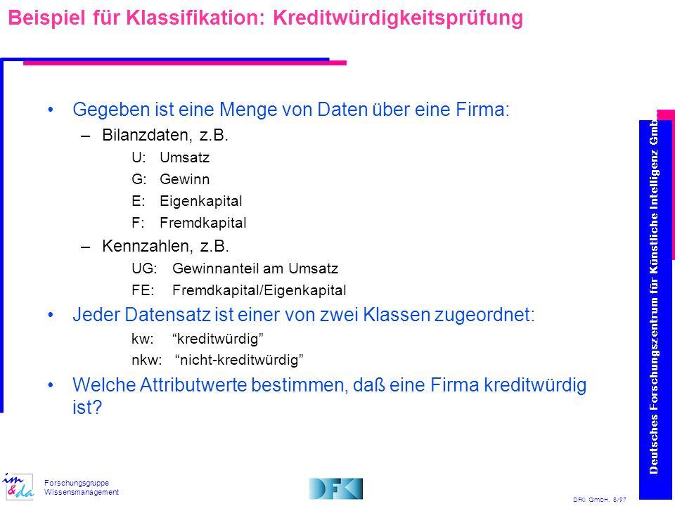 DFKI GmbH, 8/97 Forschungsgruppe Wissensmanagement Beispiel für Klassifikation: Kreditwürdigkeitsprüfung Gegeben ist eine Menge von Daten über eine Fi