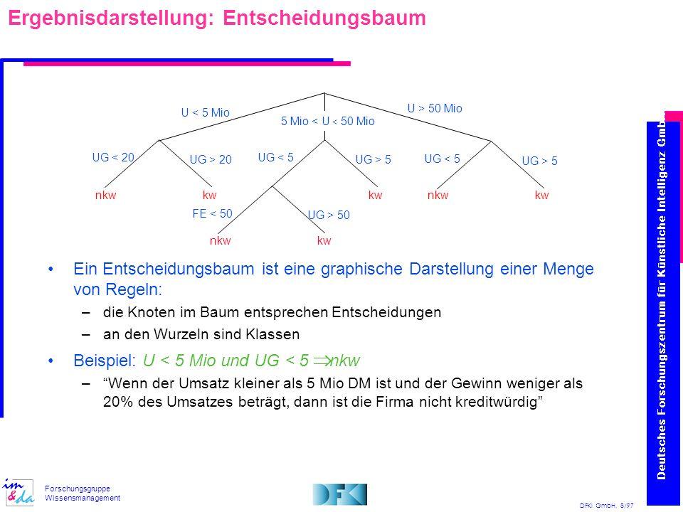 DFKI GmbH, 8/97 Forschungsgruppe Wissensmanagement Ergebnisdarstellung: Entscheidungsbaum Ein Entscheidungsbaum ist eine graphische Darstellung einer