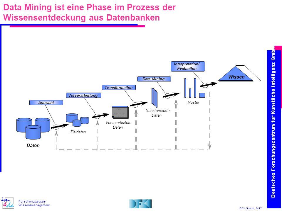 DFKI GmbH, 8/97 Forschungsgruppe Wissensmanagement Data Mining ist eine Phase im Prozess der Wissensentdeckung aus Datenbanken Auswahl Transformation
