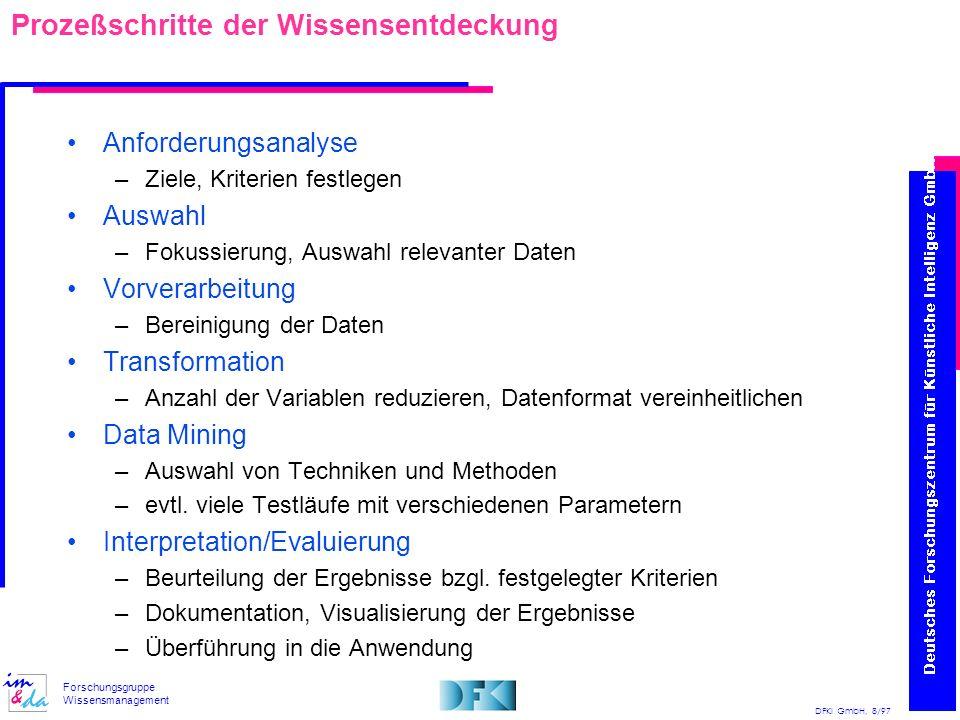 DFKI GmbH, 8/97 Forschungsgruppe Wissensmanagement Prozeßschritte der Wissensentdeckung Anforderungsanalyse –Ziele, Kriterien festlegen Auswahl –Fokus