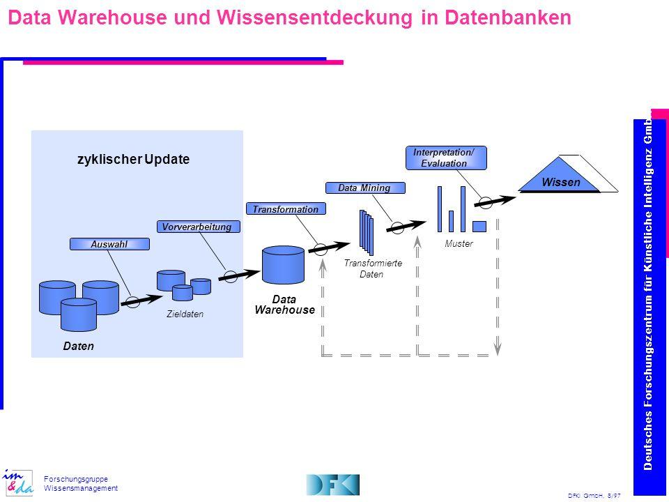 DFKI GmbH, 8/97 Forschungsgruppe Wissensmanagement Data Warehouse und Wissensentdeckung in Datenbanken Auswahl Transformation Vorverarbeitung Daten Zi