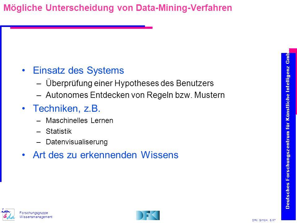 DFKI GmbH, 8/97 Forschungsgruppe Wissensmanagement Mögliche Unterscheidung von Data-Mining-Verfahren Einsatz des Systems –Überprüfung einer Hypotheses