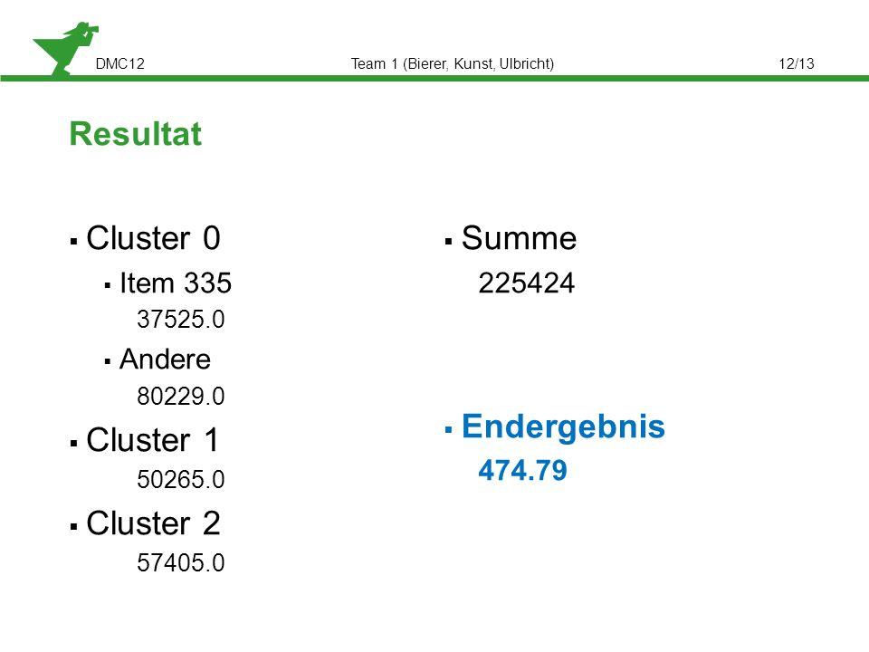 DMC12Team 1 (Bierer, Kunst, Ulbricht)12/13 Resultat Cluster 0 Item 335 37525.0 Andere 80229.0 Cluster 1 50265.0 Cluster 2 57405.0 Summe 225424 Enderge