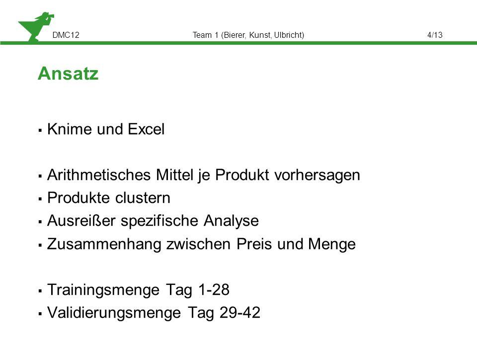 DMC12Team 1 (Bierer, Kunst, Ulbricht)4/13 Ansatz Knime und Excel Arithmetisches Mittel je Produkt vorhersagen Produkte clustern Ausreißer spezifische