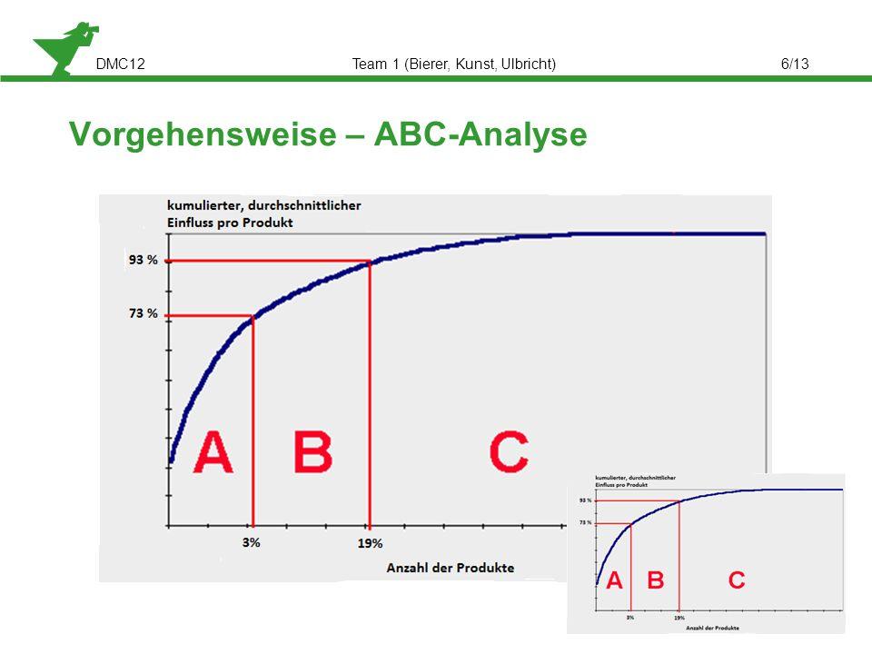 DMC12Team 1 (Bierer, Kunst, Ulbricht)6/13 Vorgehensweise – ABC-Analyse