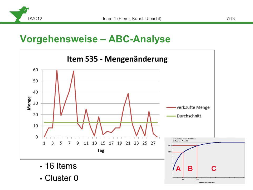 DMC12Team 1 (Bierer, Kunst, Ulbricht)7/13 Einteilung der Items in C- Produkte 459 Cluster 1 B- Produkte 95 Custer 2 A- Produkte 16 Items Cluster 0 Vor