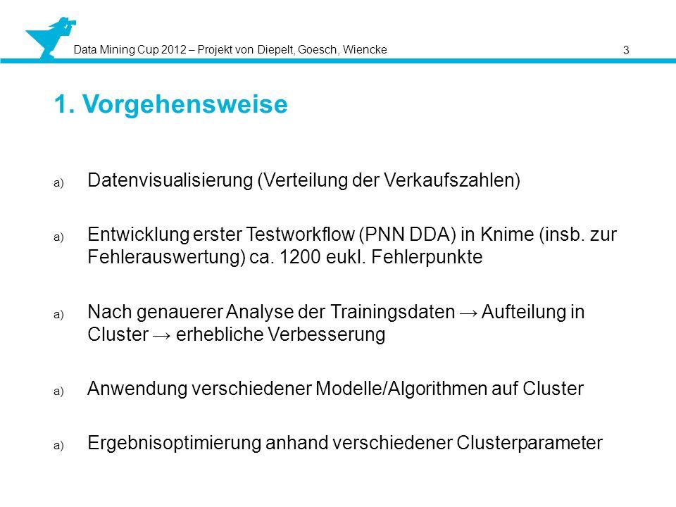 Data Mining Cup 2012 – Projekt von Diepelt, Goesch, Wiencke 3 1. Vorgehensweise a) Datenvisualisierung (Verteilung der Verkaufszahlen) a) Entwicklung
