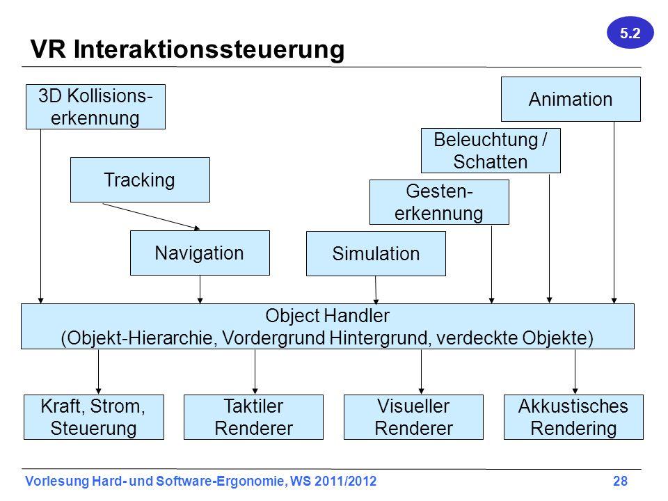 Vorlesung Hard- und Software-Ergonomie, WS 2011/2012 28 VR Interaktionssteuerung 3D Kollisions- erkennung Tracking Navigation Beleuchtung / Schatten G