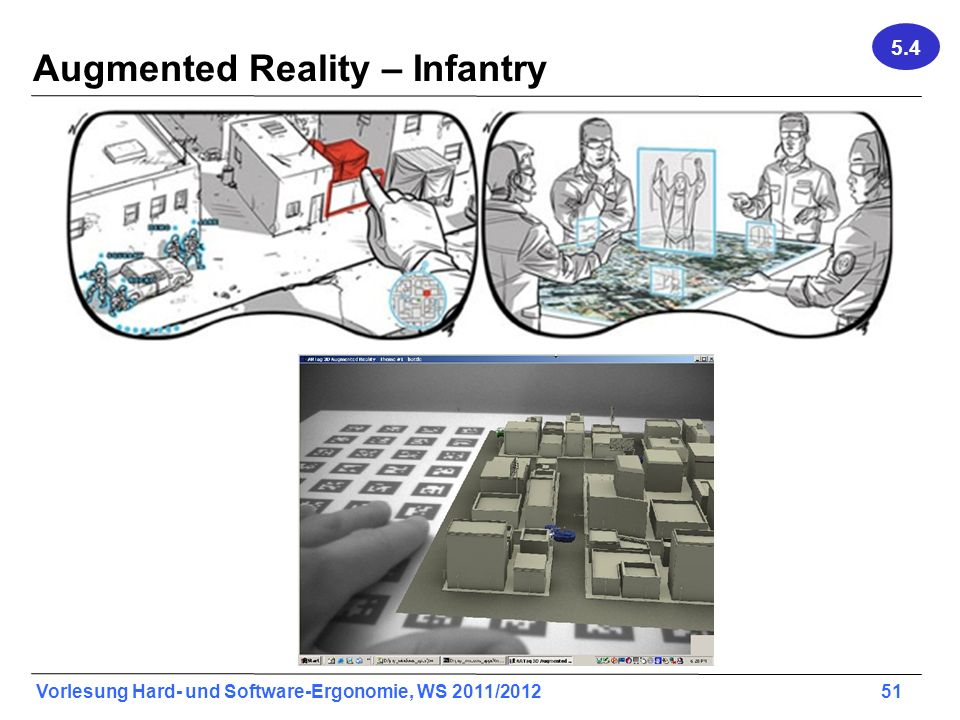 Vorlesung Hard- und Software-Ergonomie, WS 2011/2012 51 Augmented Reality – Infantry 5.4