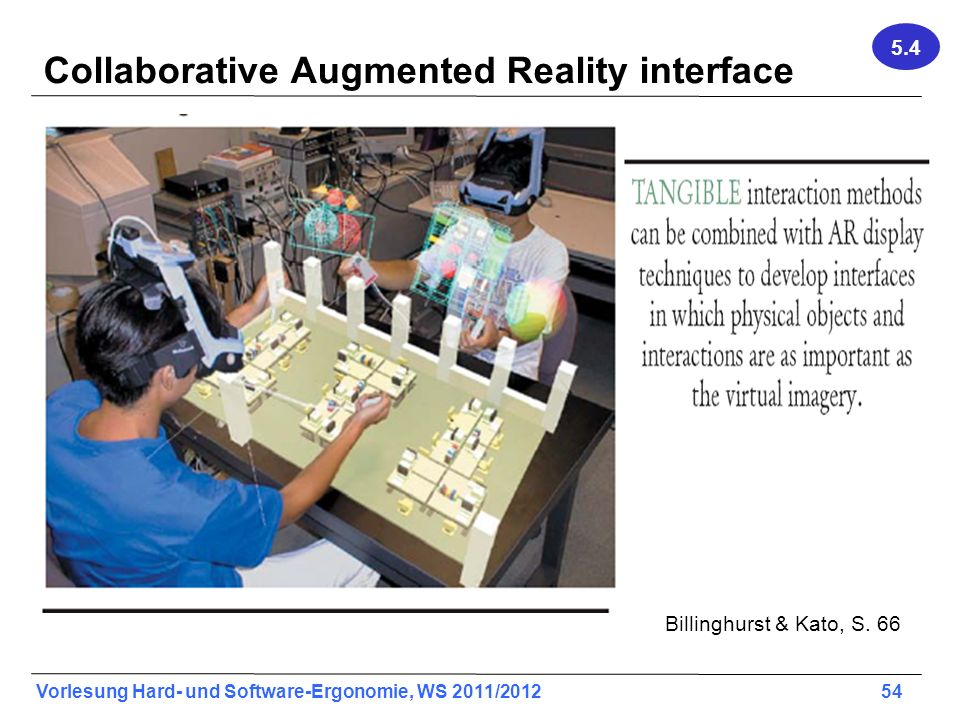 Vorlesung Hard- und Software-Ergonomie, WS 2011/2012 54 Collaborative Augmented Reality interface Billinghurst & Kato, S. 66 5.4