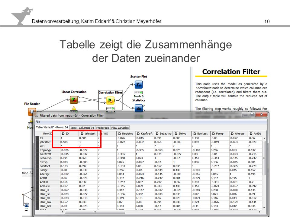 Datenvorverarbeitung, Karim Eddarif & Christian Meyerhöfer Zur Darstellung werden alle anderen Spalten entfernt 11