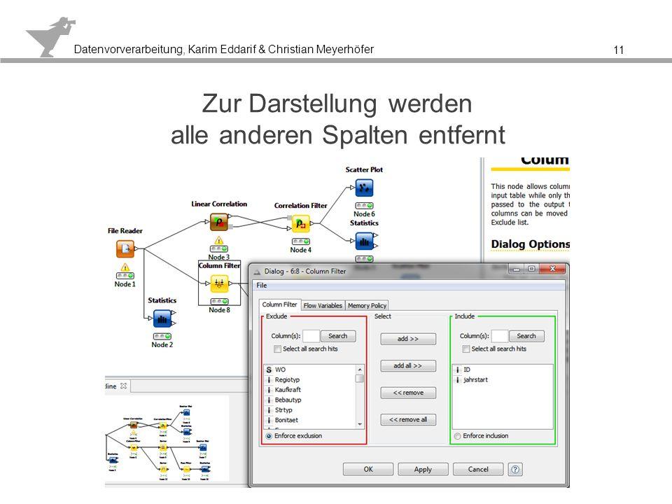 Datenvorverarbeitung, Karim Eddarif & Christian Meyerhöfer Streudiagramm macht auf Ausreißer aufmerksam, die begutachtet werden müssen 12
