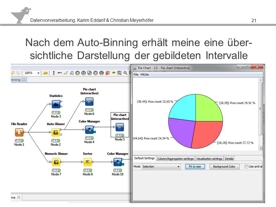 Datenvorverarbeitung, Karim Eddarif & Christian Meyerhöfer Das Numeric Binner benötigt Eingabe- informationen über die zu bildenden Intervalle 22