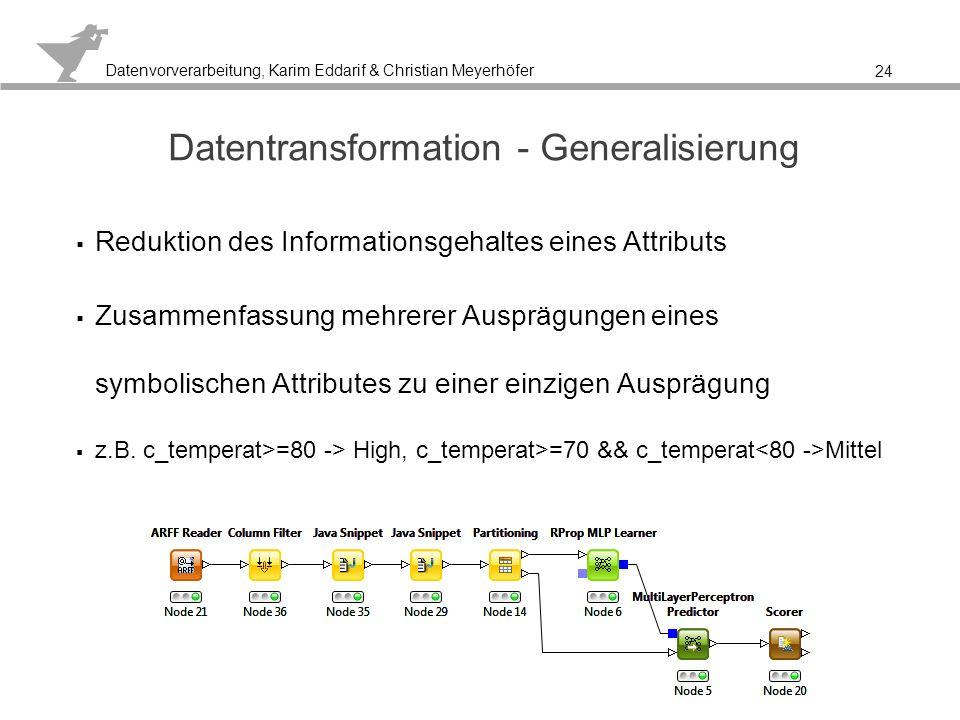 Datenvorverarbeitung, Karim Eddarif & Christian Meyerhöfer 25 Datentransformation - Java-Snippet Node
