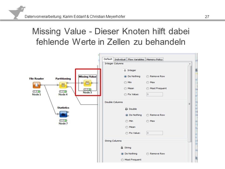 Datenvorverarbeitung, Karim Eddarif & Christian Meyerhöfer 28 Wie soll man mit fehlende Daten umgehen.
