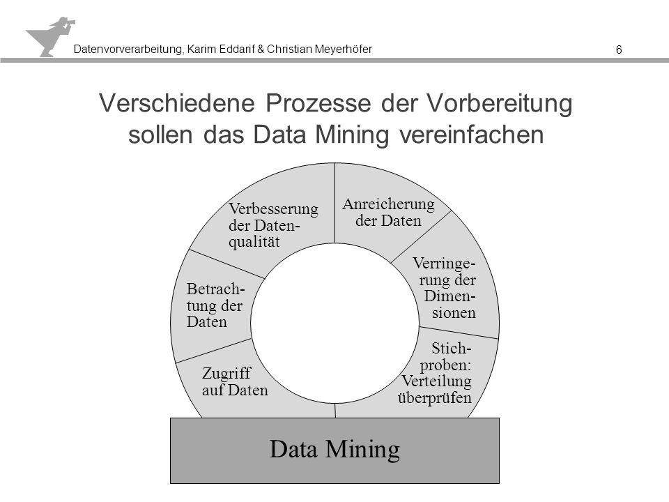 Datenvorverarbeitung, Karim Eddarif & Christian Meyerhöfer 3.Datenvorverarbeitung mit Knime Darstellung der einzelnen Verfahren durch die Software Knime Welchen Einfluss hat eine unterschiedliche Datenvor- verarbeitung auf das Ergebnis.