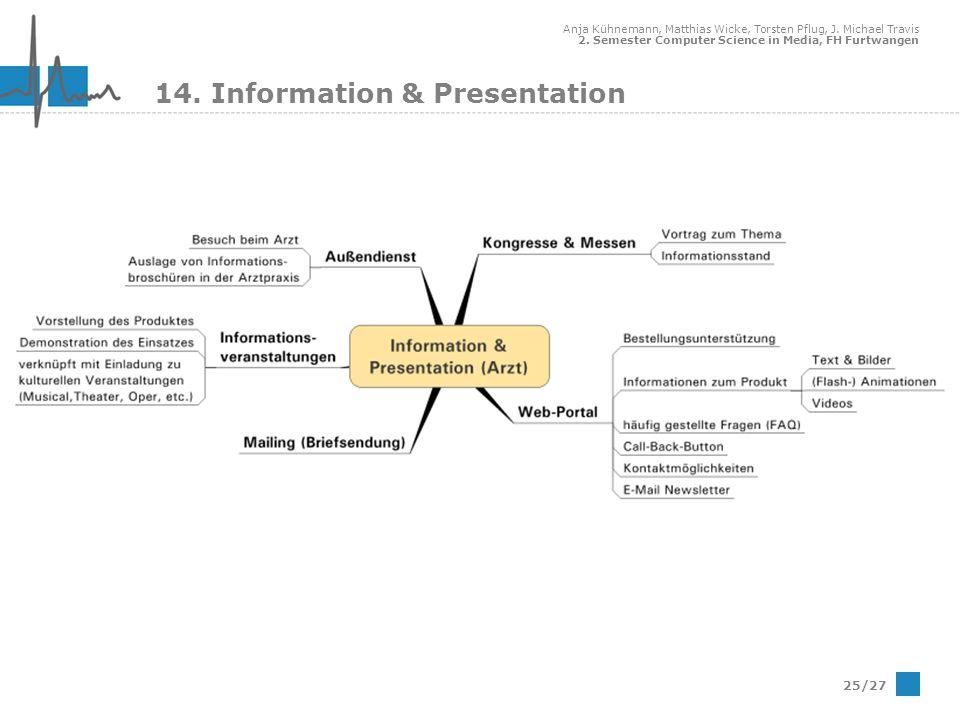 Anja Kühnemann, Matthias Wicke, Torsten Pflug, J. Michael Travis 2. Semester Computer Science in Media, FH Furtwangen 25/27 14. Information & Presenta