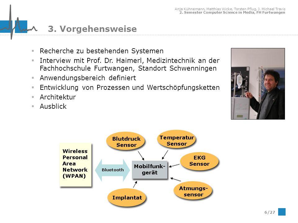 Anja Kühnemann, Matthias Wicke, Torsten Pflug, J. Michael Travis 2. Semester Computer Science in Media, FH Furtwangen 6/27 3. Vorgehensweise Recherche