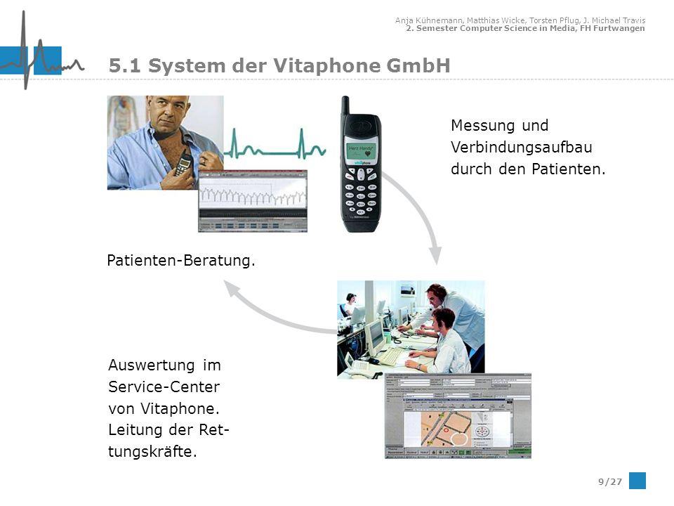 Anja Kühnemann, Matthias Wicke, Torsten Pflug, J. Michael Travis 2. Semester Computer Science in Media, FH Furtwangen 9/27 5.1 System der Vitaphone Gm