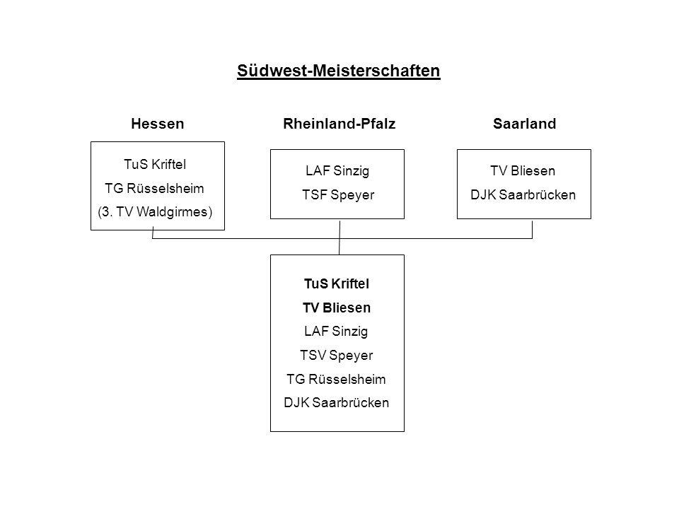 TuS Kriftel TV Bliesen LAF Sinzig TSV Speyer TG Rüsselsheim DJK Saarbrücken Südwest-Meisterschaften TuS Kriftel TG Rüsselsheim (3.